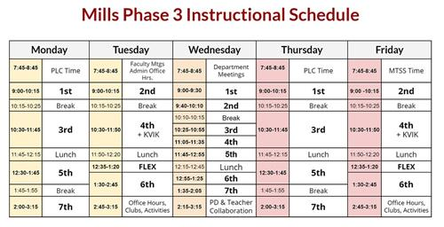Instructional Schedule